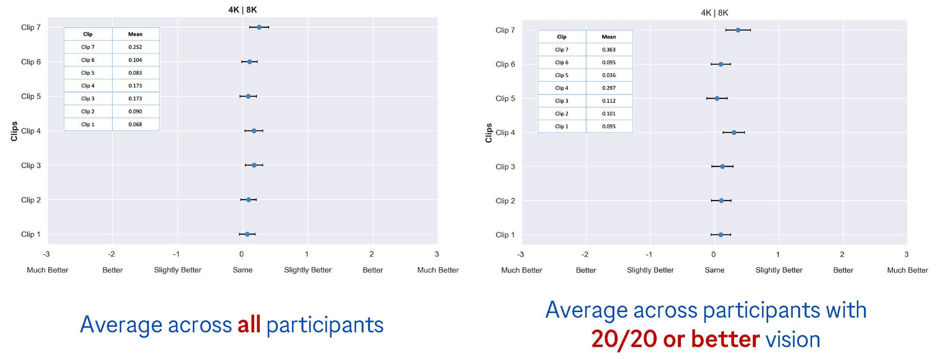 Test 8K ocena